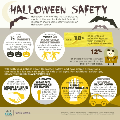 Halloween infographic from Safe Kids Worldwide
