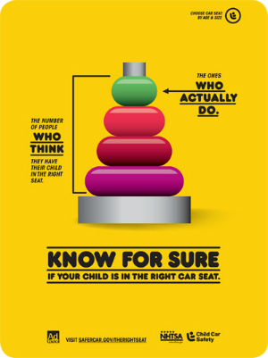Know if your child is in the right seat