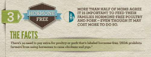 Factoid on hormone-free meat
